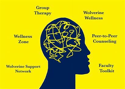 Health Mental Resources Students Alternative Michigan