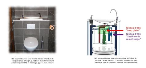 economie d eau avec un wc lave mains wici concept