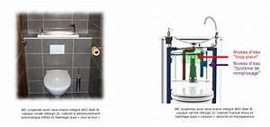 Reservoir Wc Lave Main : wici recup rer l 39 eau du lavabo pour alimenter le wc ~ Premium-room.com Idées de Décoration