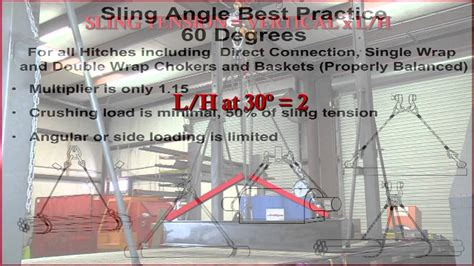 Sling Angle Best Practices