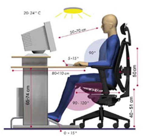 bonne position au bureau posture de travail assise et mal de dos les effets sur