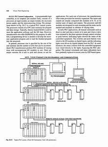 Astec Wiring Diagram