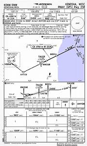 Quiz  Can You Identify These 6 Common Jeppesen Approach