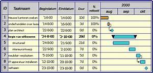 Resource Gantt Chart In Excel Planningsdetails Doorgeven Met Een Gantt Diagram Van Visio