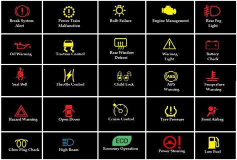 Car Types And Their Symbols