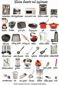 Kitchen Utensils Names In Urdu Kitchen Utensils Names List ...