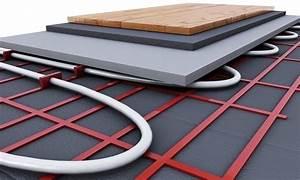 Radiator Heating Vs  Underfloor Heating