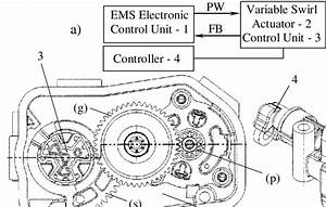 Unit For Air Flow Control In The Car Engine  A  Principle