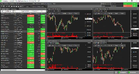 trading software which is the best software for indian stock trading quora