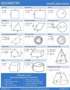 Geometry Sheet