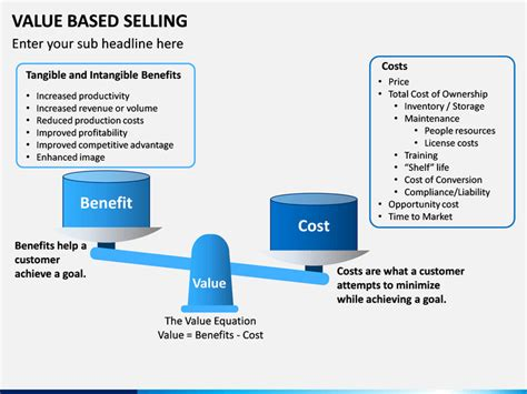 Value Based Selling PowerPoint Template   SketchBubble