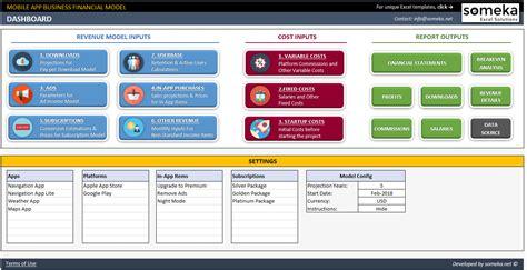 financial model template mobile app financial model excel template for financial feasibility
