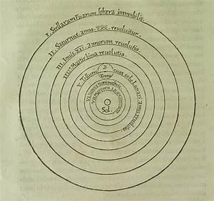 Mathematical Treasure: Copernicus' [i]De Revolutionibus[/i]