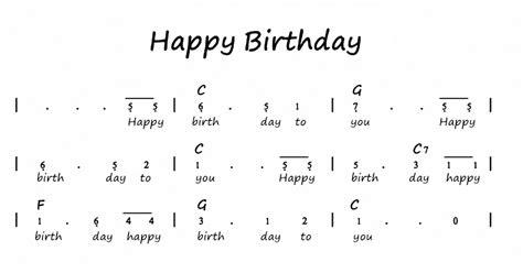 not lagu happy birthday pianika blog not angka dan not balok not angka lagu happy birthday selamat ulang tahun
