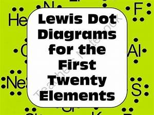 Free Periodic Table  Lewis Dot Diagrams For The First