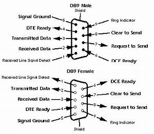 straight rj45 wiring diagram straight wiring diagram With cat5e straight through wiring diagram
