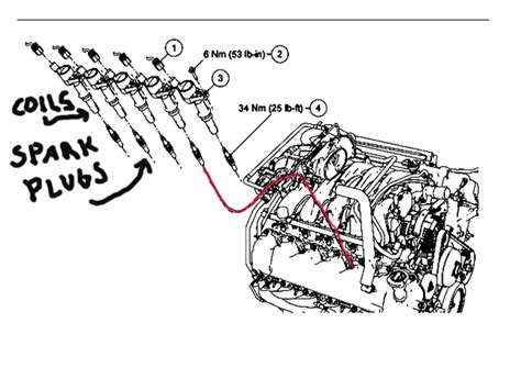 chevy front axle actuator wiring diagram wiring