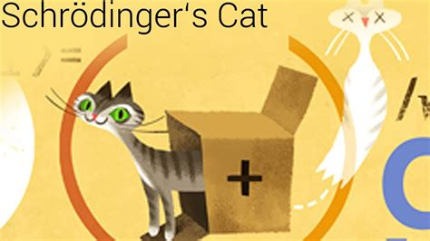 Erwin Schrödinger Cat Content Paradox (Google doodle