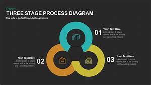 Three Stage Process Diagram Powerpoint And Keynote