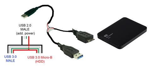 usb  cable wiring diagram usb wiring diagram