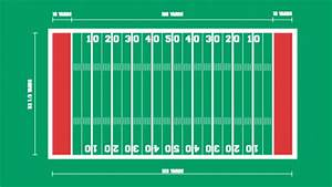 Football Field Dimensions And Goal Post Sizes  A Quick