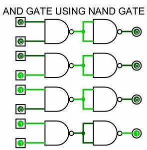 To Study And Verify The Truth Table Of Logic Gates   U2013 Ahirlabs