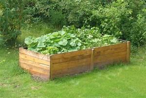 Hochbeet Im Garten : hochbeet wikipedia ~ Whattoseeinmadrid.com Haus und Dekorationen