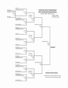 Lewis & Clark Conference Brackets Announced - Knox County News
