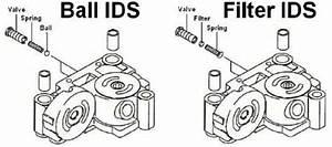 Tuff Torq - Tips On Installing Repair Kits
