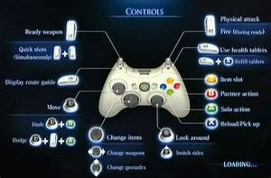Controls - Resident Evil 6 Wiki Guide