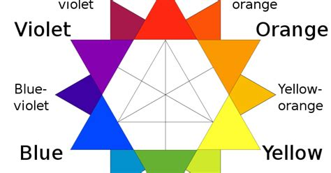 color theory studio ryb color wheel images