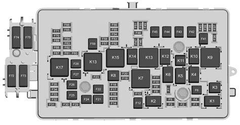 Chevrolet Colorado Fuse Box Diagram Auto Genius