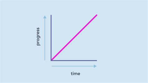 Paths create complex shapes by combining multiple straight lines or curved lines. Reversing an Easing Curve | CSS-Tricks