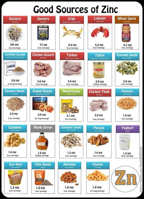 cuisine zinc 27 best images about nutrition posters on