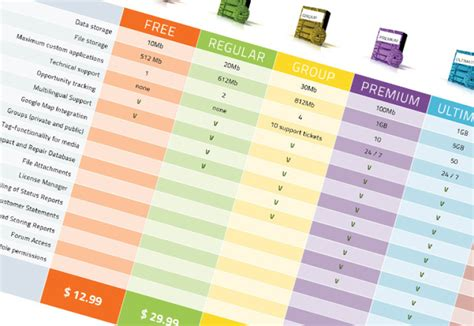 table catalogue adobe indesign cc how to make tables