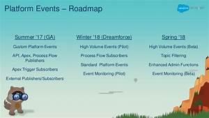 Real Time Integration With Salesforce Platform Events