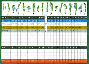 USA | Golf Scorecards | Page 6