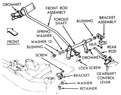 1998 Ford F150 Automatic Transmission Diagram by Repair Guides Automatic Transmission Adjustments