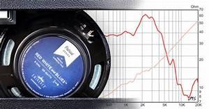 Guitar Speakers  Resistance Vs  Impedance  U2013 What U0026 39 S The