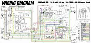 1996 Ford F 250 Wiring Diagram Lighting