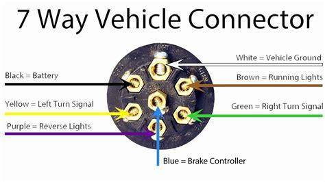 Pin Semi Trailer Wiring Diagram Unique Chevy