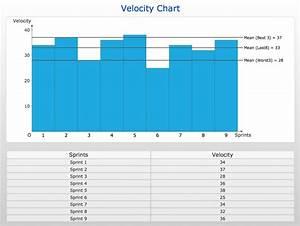 Sample Gantt Chart For Project Management Conceptdraw Samples Project Management Diagrams