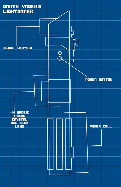 tiefighters lightsaber blueprints series  trent scioneaux