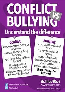 Free Blood Pressure Chart Anti Bullying Posters Poster Template