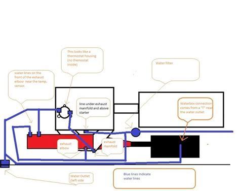 Tiger Shark Wiring Diagram by Tigershark Jet Ski Parts Diagram Wiring Diagram And Fuse