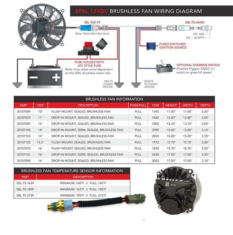 spal fan controller wiring diagram spal fan relay