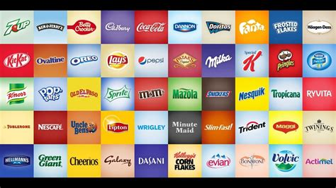 Top 10 Largest Brands In The World - YouTube