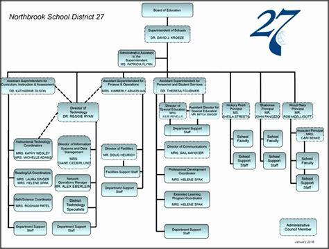 school organization chart sampletemplatess