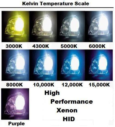 high performance xenon  hir  hid replacement bulbs