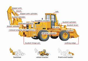 Transport  U0026 Machinery    Heavy Machinery    Wheel Loader
